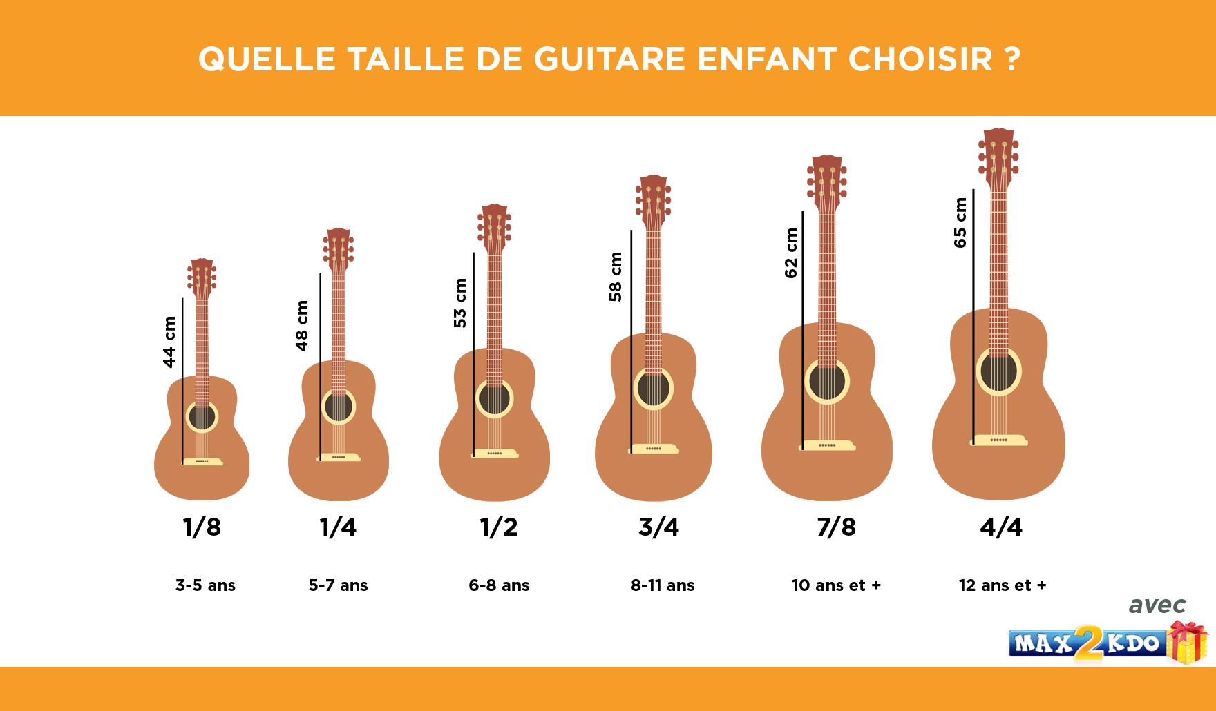 Comment choisir la taille de guitare pour enfant ?